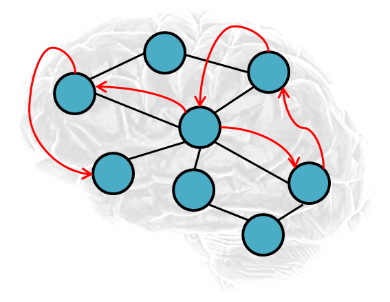 Machine Learning: Neural Networks and Advanced Models (AA2