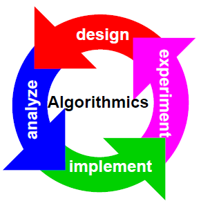 magistraleinformaticanetworking:ae:ae2011:ae.png